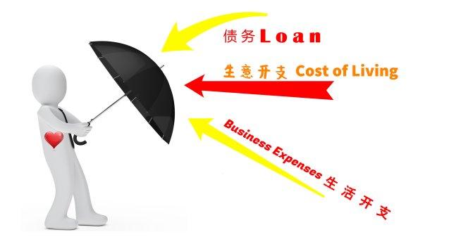 马来西亚 柔佛 峇株巴辖 关键人物保险 公司财务保障 债务 生意开支 生活开支 保险服务 Agensi Pekerjaan Unilink Prospects Sdn Bhd A00