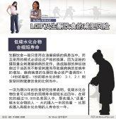 Dr Axellel Shee 营养馨声 徐悦馨博士 整体营养自然医学 你的专属整体营养专家 营养博士 Dr Shee Ph.D 健康减肥 LCHF及生酮饮食的减肥风险 A048-03