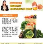 徐悦馨博士 整体营养自然医学 Dr Axellel Shee 营养馨声 你的专属整体营养专家 营养博士 Dr Shee Ph.D 鸡蛋的吃法 怎样吃鸡蛋对身体最好 A034-02
