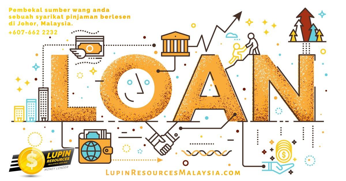 Lupin Resources (Malaysia) SDN BHD