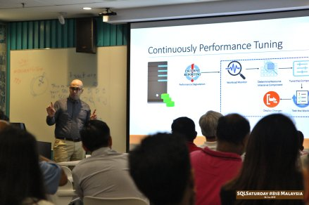 SQLSaturday 818 Malaysia 26 Jan 2019 at Microsoft Malaysia SQLSaturday is a training event for SQL Server professionals and those wanting to learn about SQL Server PC145
