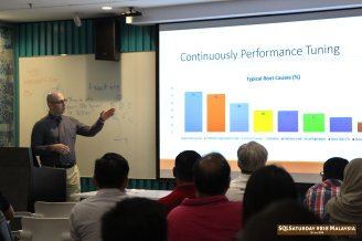 SQLSaturday 818 Malaysia 26 Jan 2019 at Microsoft Malaysia SQLSaturday is a training event for SQL Server professionals and those wanting to learn about SQL Server PC146