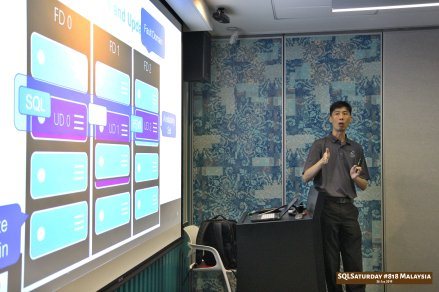 SQLSaturday 818 Malaysia 26 Jan 2019 at Microsoft Malaysia SQLSaturday is a training event for SQL Server professionals and those wanting to learn about SQL Server PC167