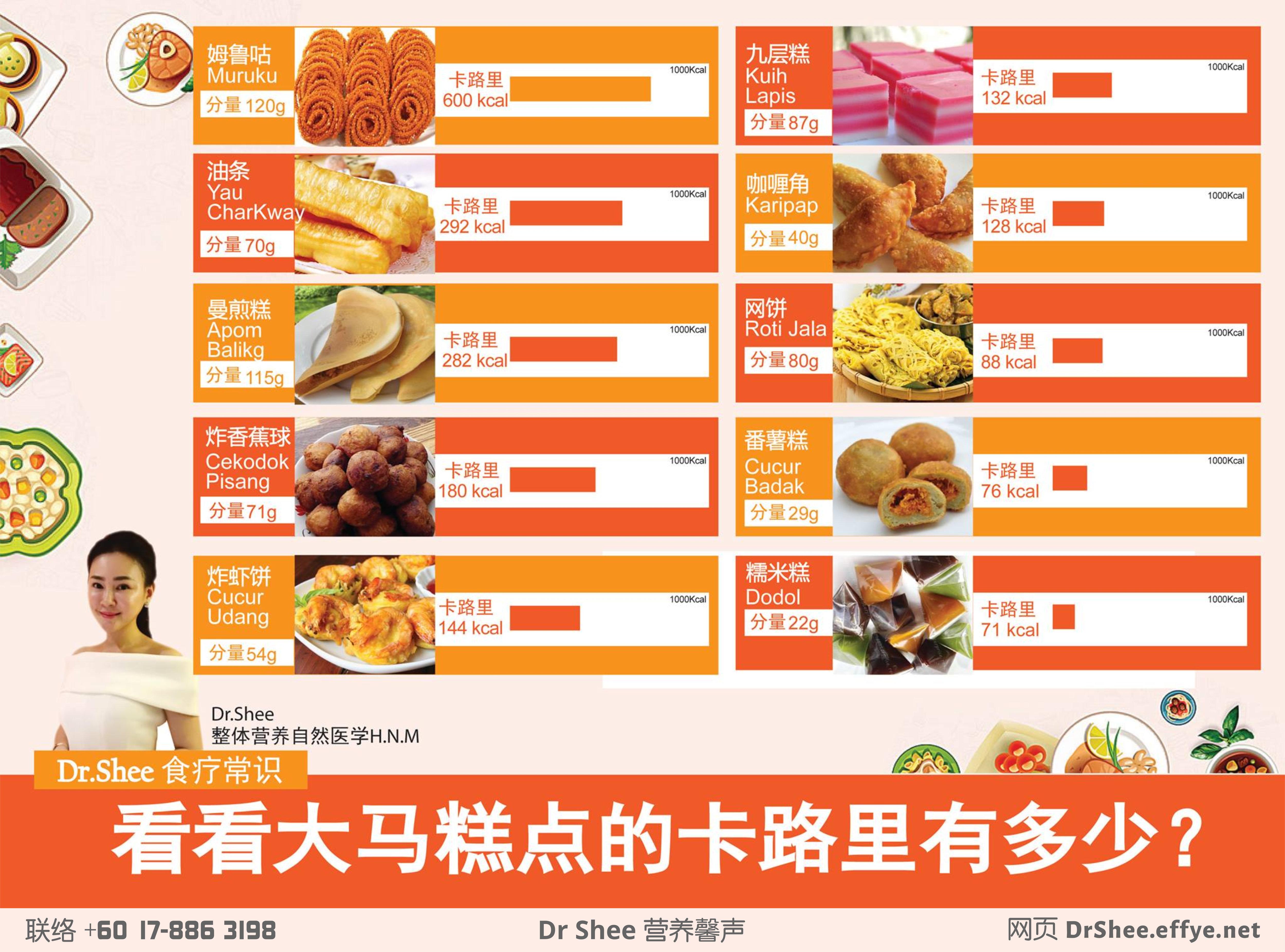 Dr.Shee 营养知识 马来西亚的糕点卡路里及要如何消耗 Dr Shee 徐悦馨博士 整体营养自然医学 A01