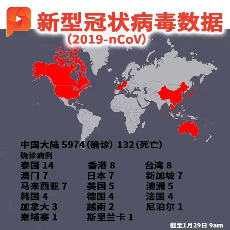 中国对抗武汉肺炎疫情在中国区域的一些录影视频 China Virus China fights Wuhan Virus Wuhan pneumonia epidemic 002